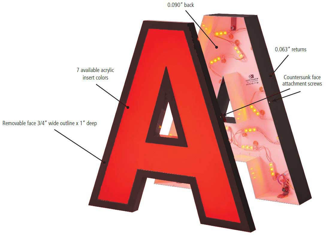 Anatomy of a face lighted Aluminum Channel Letter